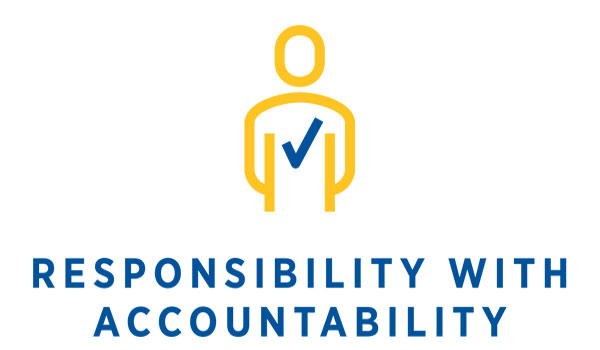 Responsibility with Accountability