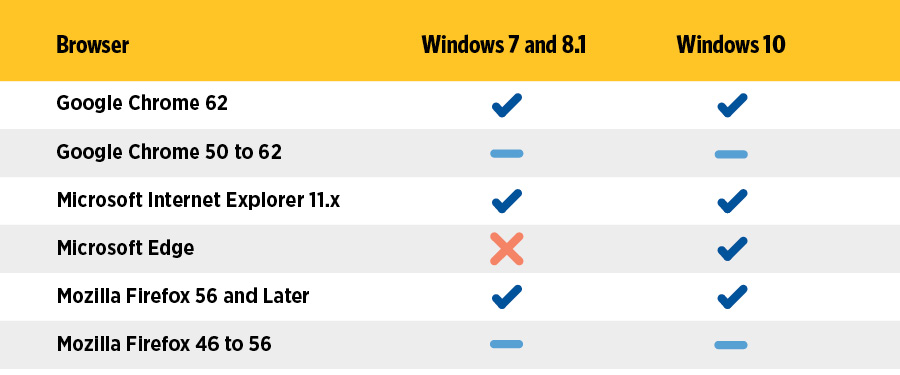 Windows Browser Requirements